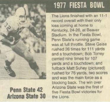 Penn State Football: Looking Back On Penn State's Christmas Bowl