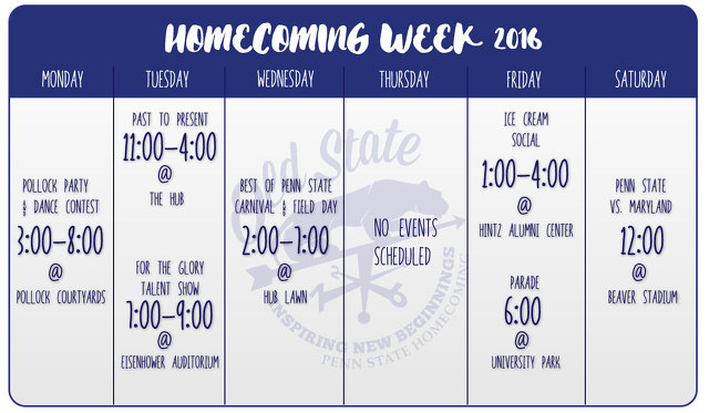 Penn State Homecoming Week Guide
