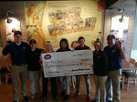 Pink Zone Check Presentation