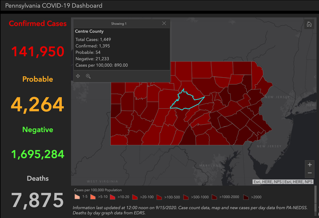 212 New COVID-19 Cases Reported in Centre County