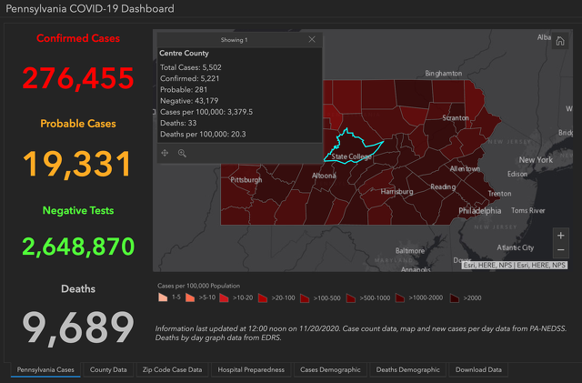 Centre County Adds 91 COVID-19 Cases; Pennsylvania Reports 6,808 New Positives