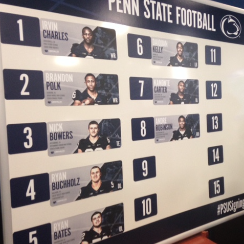 Penn State Football: Six 2015 Commits To Keep Eye On For Immediate Impact