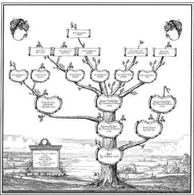 A Genealogical Inquiry into Human Misery