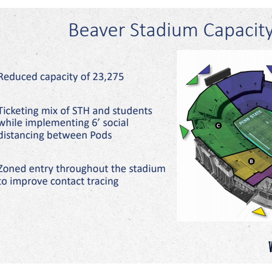 Penn State Has a Plan for Fans at Beaver Stadium, But State Not Ready to Give OK